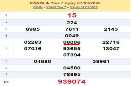 Trường hợp cặp số xuất hiện lặp lại trong cùng 1 giải của KQXS