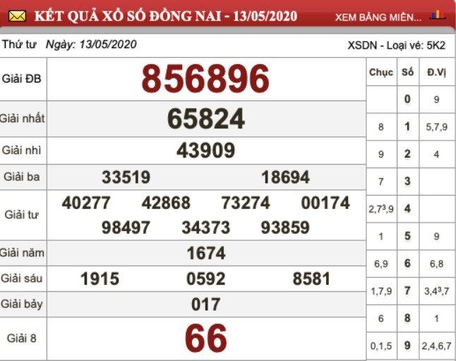 KQXS Đồng Nai kỳ trước thứ Tư ngày 13/05/2020