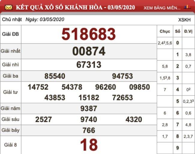 KQXS Khánh Hòa kỳ trước Chủ nhật ngày 03/05/2020