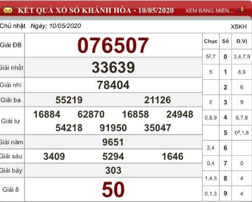 KQXS Khánh Hòa kỳ trước Chủ nhật ngày 10/05/2020