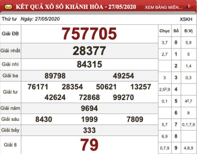 KQXS Khánh Hòa kỳ trước thứ Tư ngày 27/05/2020
