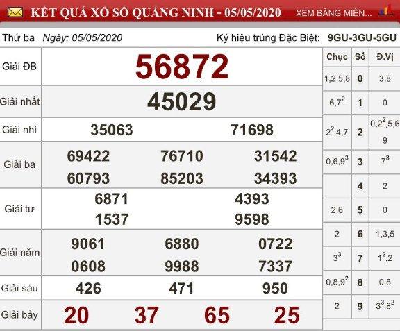 KQXS Quảng Ninh kỳ trước thứ Ba ngày 05/05/2020
