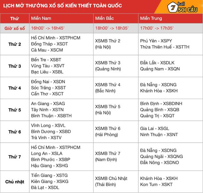 Lịch quay thưởng xổ số 3 miền Bắc - Trung - Nam