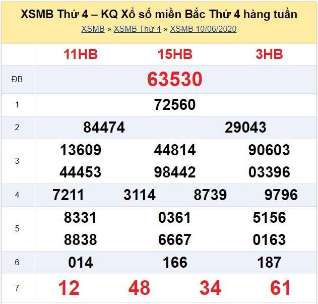 Kết quả XSMB đài Bắc Ninh kỳ trước, thứ 4 ngày 10/6/2020