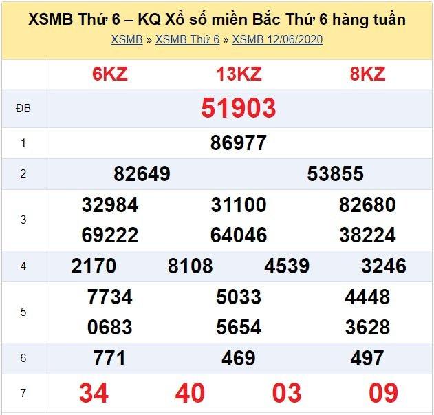 Kết quả XSMB đài Hải Phòng kỳ trước, thứ 6 ngày 12/6/2020