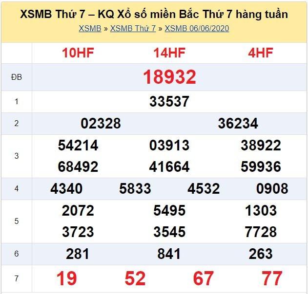Kết quả XSMB đài Nam Định kỳ trước, thứ 7 ngày 6/6/2020