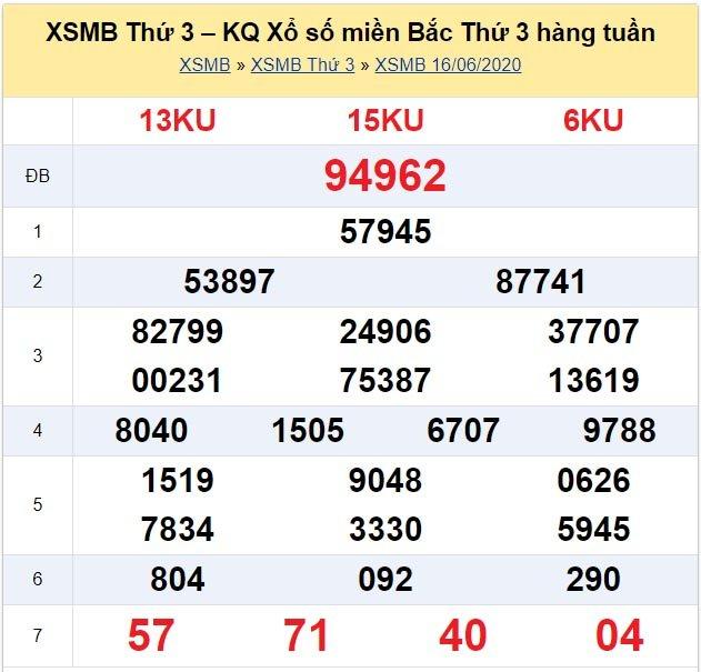 Kết quả XSMB đài Quảng Ninh kỳ trước, thứ 3 ngày 16/6/2020