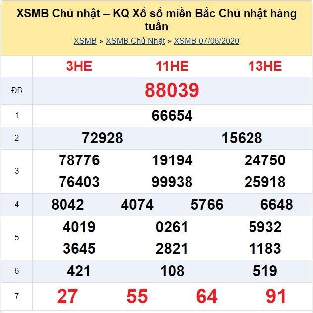 Kết quả XSMB đài Thái Bình kỳ trước, Chủ nhật ngày 7/6/2020