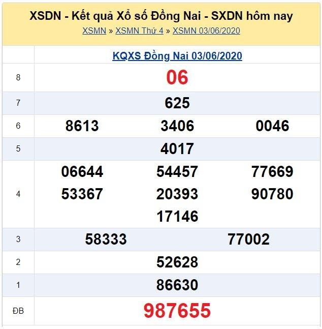 Kết quả XSMN đài Đồng Nai kỳ trước, thứ 4 ngày 03/06/2020
