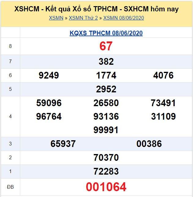 Kết quả XSMN đài TP.HCM kỳ trước, thứ 2 ngày 8/6/2020