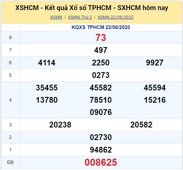 Kết quả XSMN đài TP Hồ Chí Minh kỳ trước, thứ 2 ngày 22/6/2020