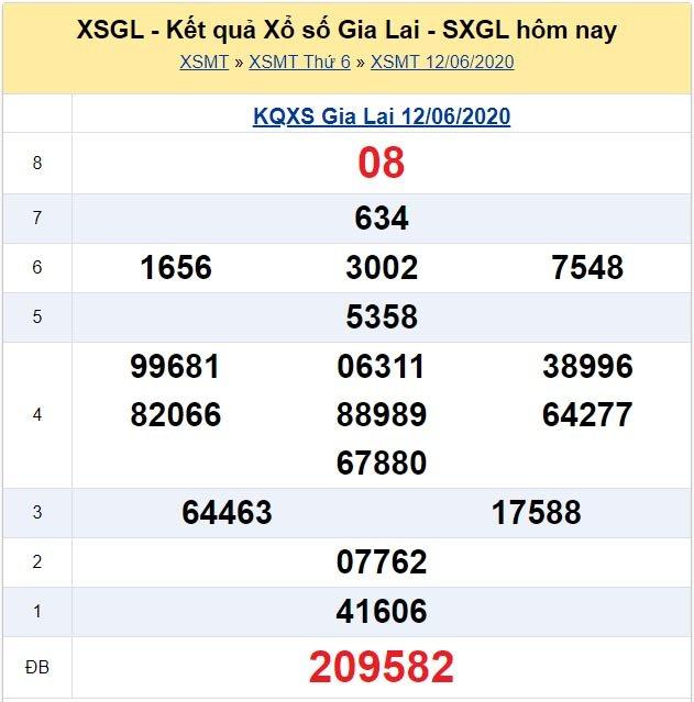 Kết quả XSMT đài Gia Lai kỳ trước, thứ 6 ngày 16/6/2020