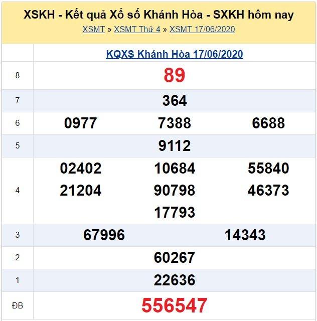 Kết quả XSMT đài Khánh Hòa kỳ trước, thứ 4 ngày 17/6/2020