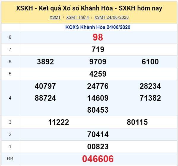 Kết quả XSMT đài Khánh Hòa kỳ trước, thứ 4 ngày 24/6/2020
