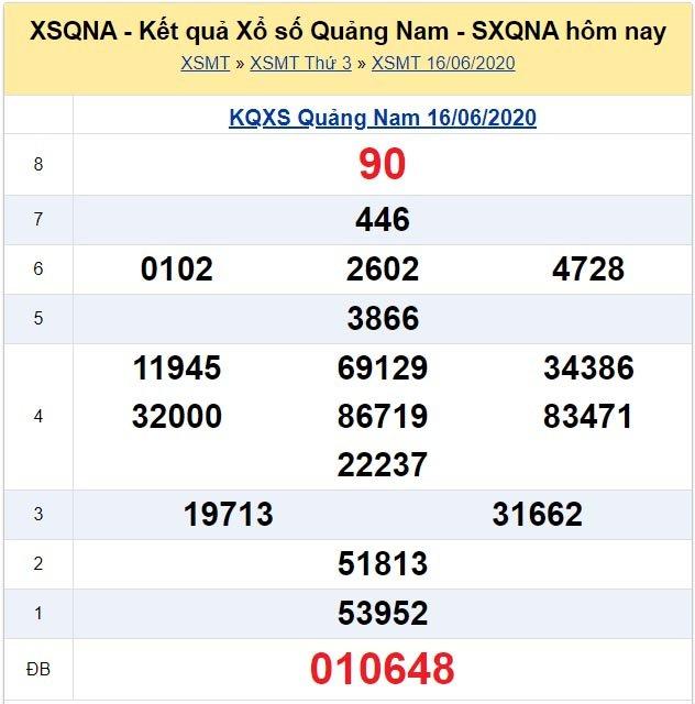 Kết quả XSMT đài Quảng Nam kỳ trước, thứ 3 ngày 16/6/2020