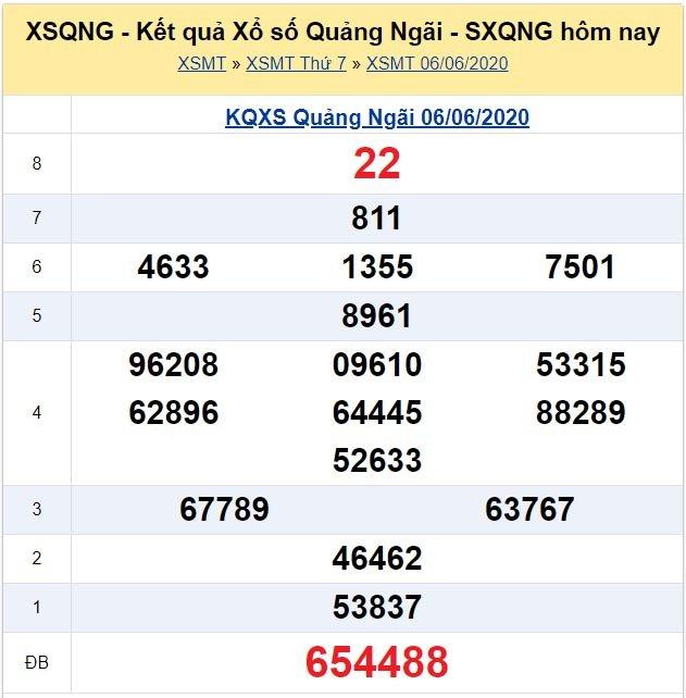 Kết quả XSMT đài Quảng Ngãi kỳ trước, thứ 7 ngày 6/6/2020
