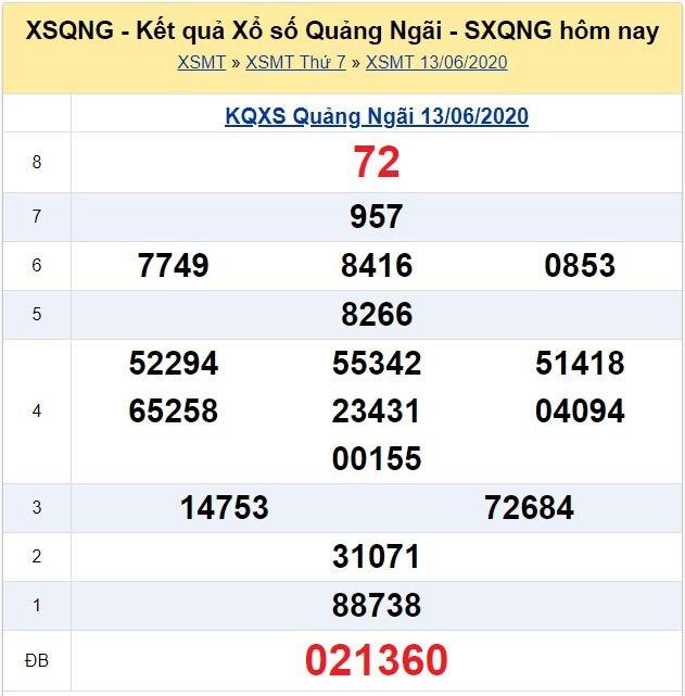 Kết quả XSMT đài Quảng Ngãi kỳ trước thứ 7 ngày 13/6/2020