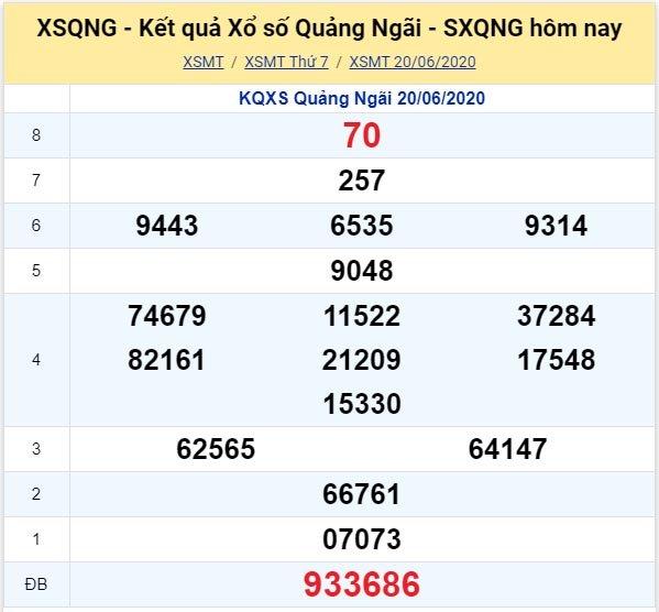 Kết quả XSMT đài Quảng Ngãi kỳ trước, thứ 7 ngày 20/6/2020