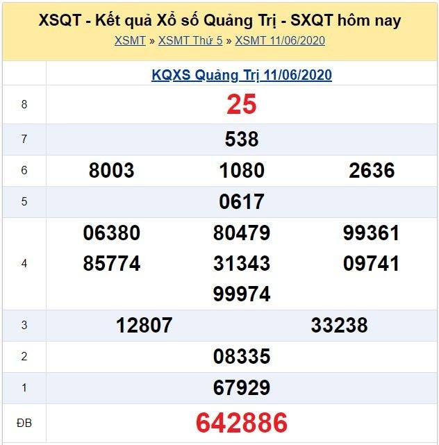 Kết quả XSMT đài Quảng Trị kỳ trước, thứ 5 ngày 11/6/2020