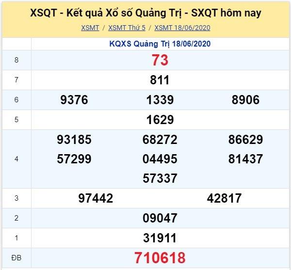Kết quả XSMT đài Quảng Trị kỳ trước, thứ 5 ngày 18/6/2020