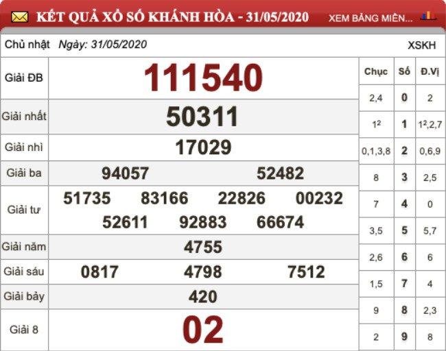 KQXS Khánh Hòa kỳ trước Chủ nhật ngày 31/05/2020