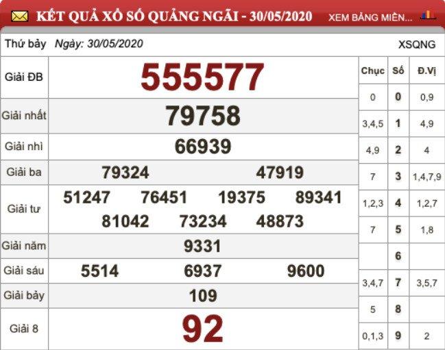 KQXS Quảng Ngãi kỳ trước thứ Bảy ngày 30/05/2020