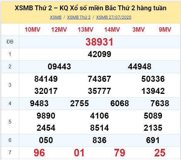 Kết quả XSMB đài Hà Nội kỳ trước, thứ 2 ngày 27/7/2020