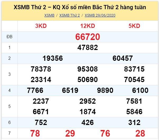 Kết quả XSMB đài Hà Nội kỳ trước, thứ 2 ngày 29/6/2020