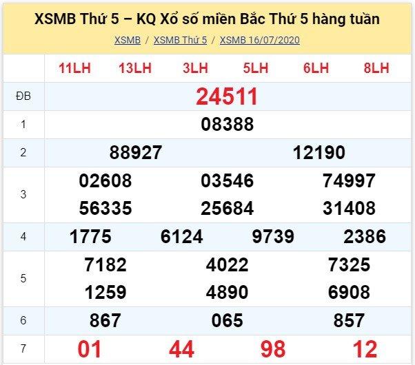 Kết quả XSMB đài Hà Nội kỳ trước, thứ 5 ngày 16/7/2020