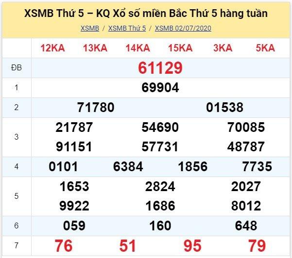 Kết quả XSMB đài Hà Nội kỳ trước, thứ 5 ngày 2/7/2020