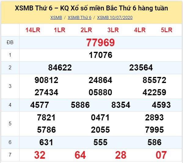 Kết quả XSMB đài Hải Phòng kỳ trước, thứ 6 ngày 10/7/2020
