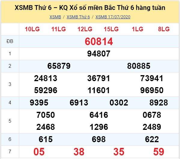 Kết quả XSMB đài Hải Phòng kỳ trước, thứ 6 ngày 17/7/2020