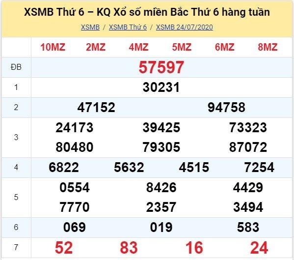 Kết quả XSMB đài Hải Phòng kỳ trước, thứ 6 ngày 24/7/2020
