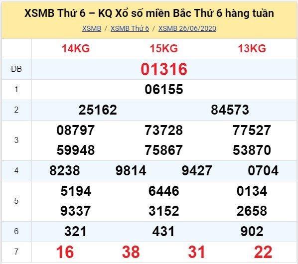 Kết quả XSMB đài Hải Phòng kỳ trước, thứ 6 ngày 26/6/2020
