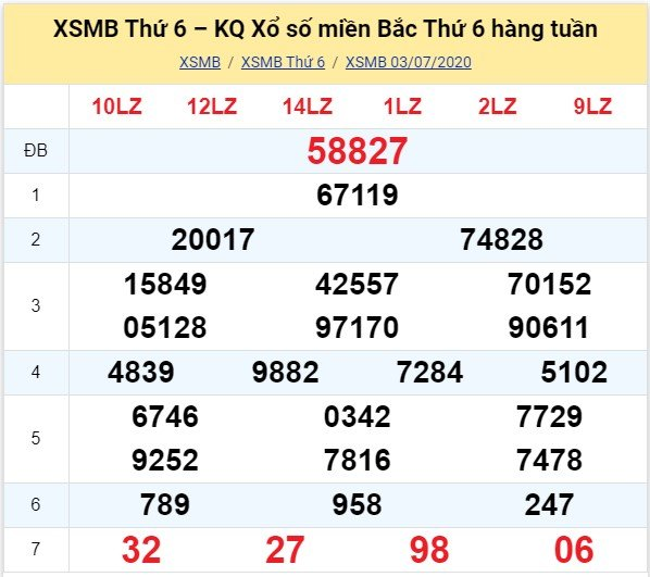 Kết quả XSMB đài Hải Phòng kỳ trước, thứ 6 ngày 3/7/2020