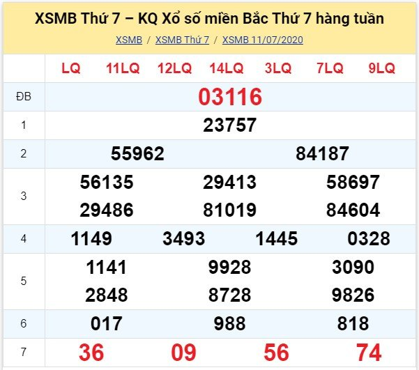 Kết quả XSMB đài Nam Định kỳ trước, thứ 7 ngày 11/7/2020