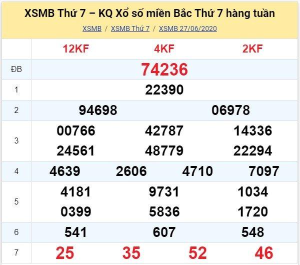 Kết quả XSMB đài Nam Định kỳ trước, thứ 7 ngày 27/6/2020