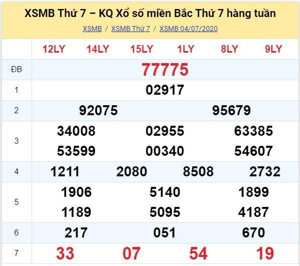 Kết quả XSMB đài Nam Định kỳ trước, thứ 7 ngày 4/7/2020