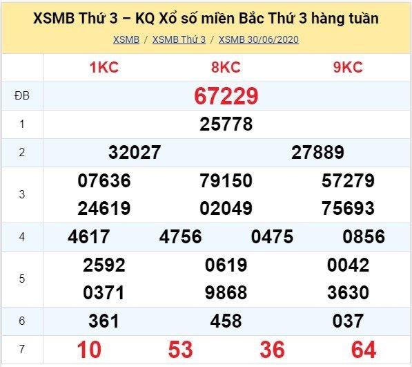 Kết quả XSMB đài Quảng Ninh kỳ trước, thứ 3 ngày 30/6/2020