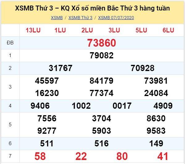 Kết quả XSMB đài Quảng Ninh kỳ trước, thứ 3 ngày 7/7/2020