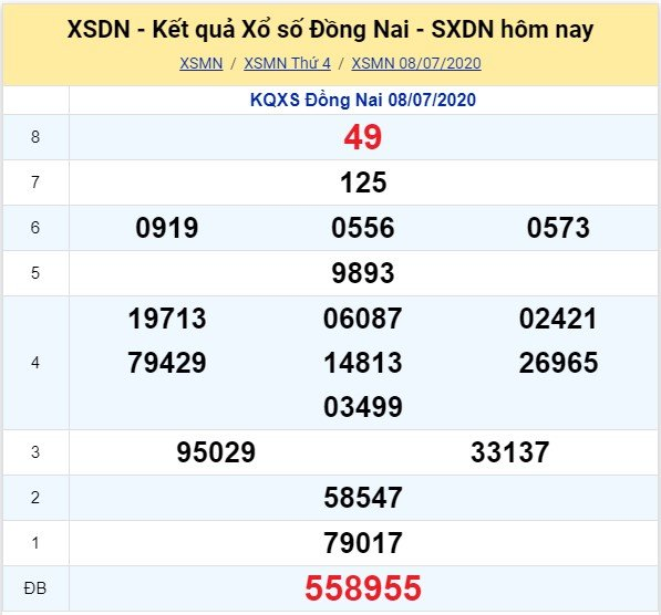 Kết quả XSMN đài Đồng Nai kỳ trước, thứ 4 ngày 8/7/2020