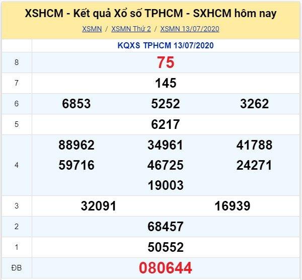 Kết quả XSMN đài TP HCM kỳ trước, thứ 2 ngày 13/7/2020