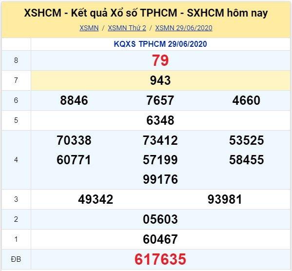 Kết quả XSMN đài TP HCM kỳ trước, thứ 2 ngày 29/6/2020