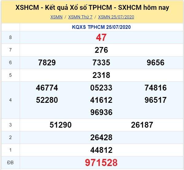 Kết quả XSMN đài TP HCM kỳ trước, thứ 7 ngày 25/7/2020