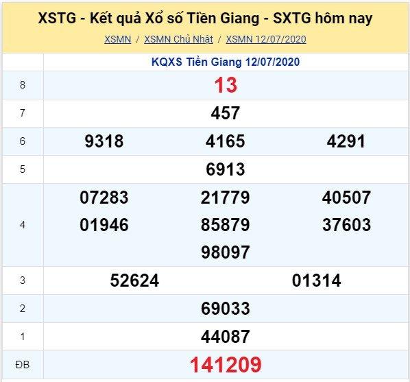 Kết quả XSMN đài Tiền Giang kỳ trước, Chủ Nhật ngày 12/7/2020