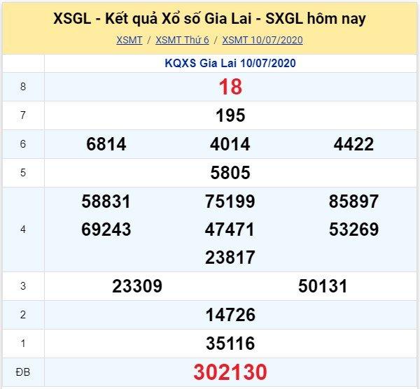Kết quả XSMT đài Gia Lai kỳ trước, thứ 6 ngày 10/7/2020