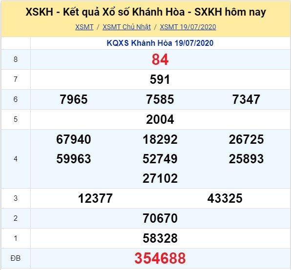 Kết quả XSMT đài Khánh Hòa kỳ trước, Chủ nhật ngày 19/7/2020