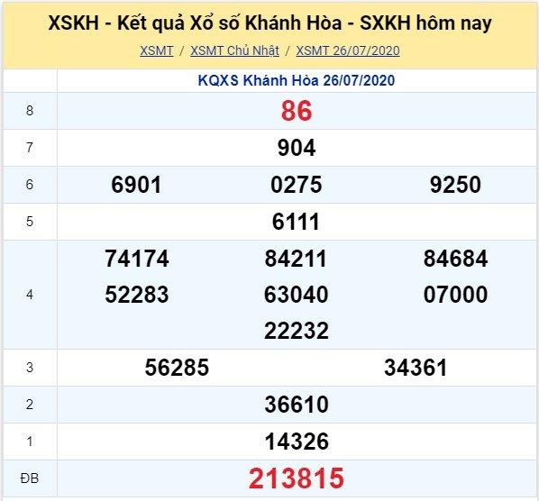 Kết quả XSMT đài Khánh Hòa kỳ trước, Chủ Nhật ngày 26/7/2020