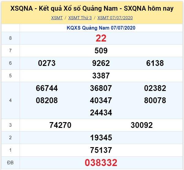 Kết quả XSMT đài Quang Nam kỳ trước, thứ 3 ngày 7/7/2020