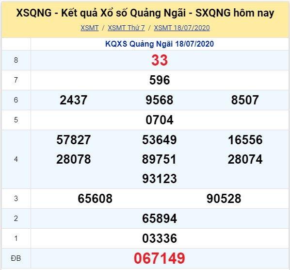Kết quả XSMT đài Quảng Ngãi kỳ trước, thứ 7 ngày 18/7/2020